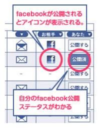 facebookomiai