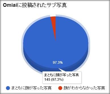 Omiai-pic26.jpg