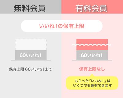 Omiai_loginbonus3.png