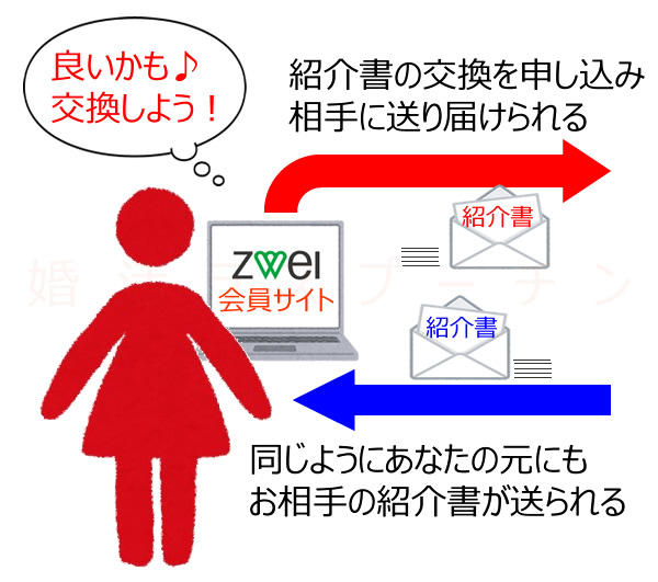 zwei_deai11.jpg