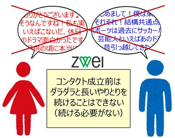 zwei_deai12.jpg