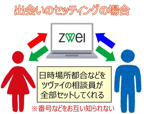 zwei_deai14.jpg