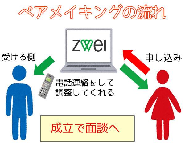 zwei_deai19.jpg