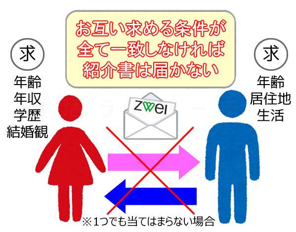 zwei_deai7.jpg